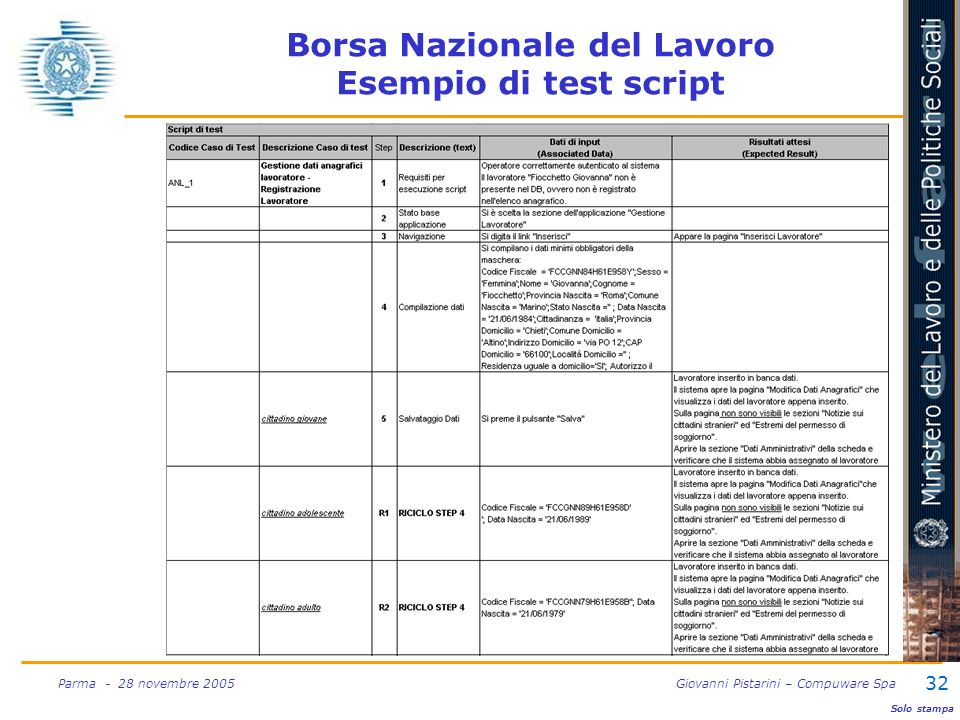 32 Parma - 28 novembre 2005 Giovanni Pistarini – Compuware Spa Borsa Nazionale del Lavoro Esempio di test script Solo stampa