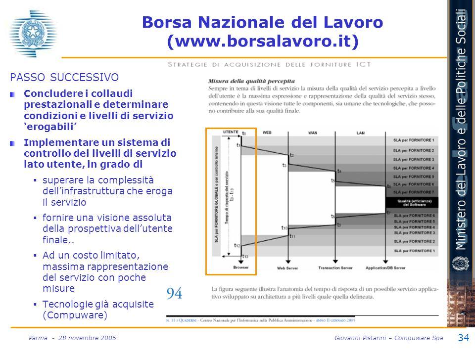 34 Parma - 28 novembre 2005 Giovanni Pistarini – Compuware Spa PASSO SUCCESSIVO Concludere i collaudi prestazionali e determinare condizioni e livelli
