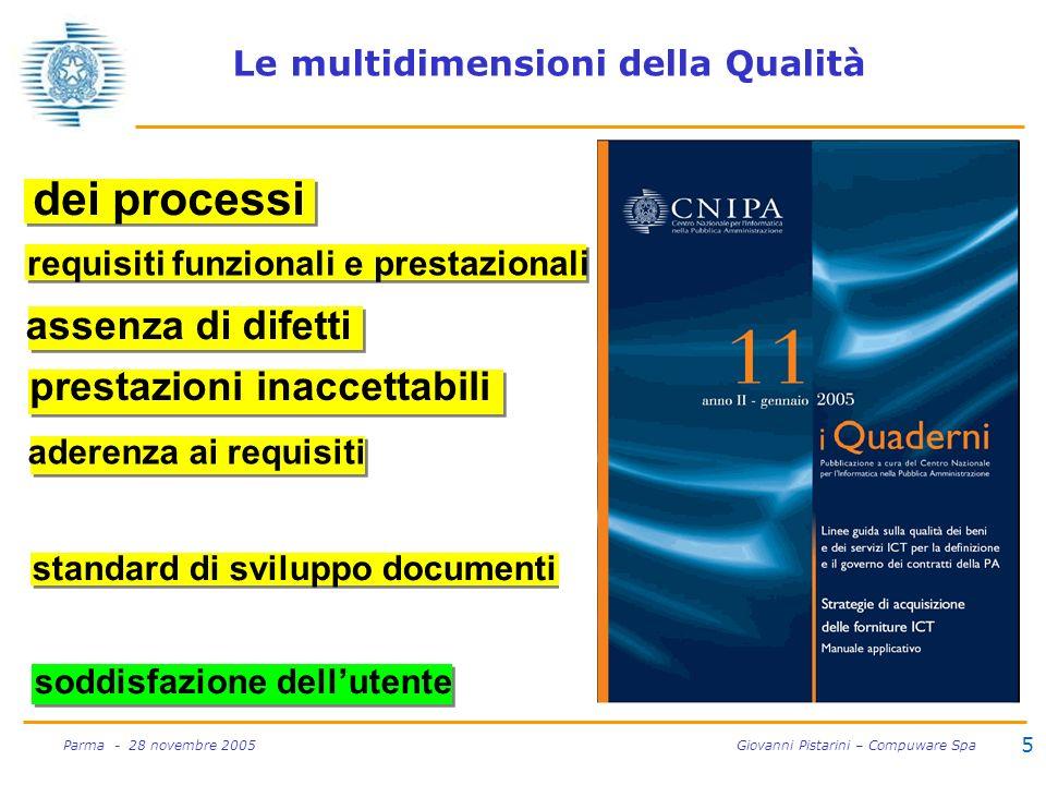 5 Parma - 28 novembre 2005 Giovanni Pistarini – Compuware Spa Gestione del contratto Certificazione di Qualità Processo di QA Prodotti / Servizi Piano