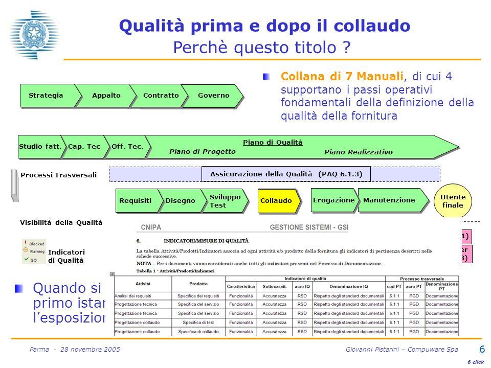 6 Parma - 28 novembre 2005 Giovanni Pistarini – Compuware Spa Qualità prima e dopo il collaudo Quando si richiede QUALITA è indispensabile parlarne fin dal primo istante fino alla fine, e non solo quando inizia lesposizione verso lesterno (amministrazione e utenti).