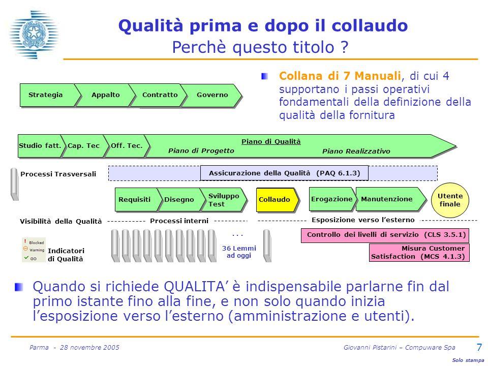 7 Parma - 28 novembre 2005 Giovanni Pistarini – Compuware Spa Qualità prima e dopo il collaudo Quando si richiede QUALITA è indispensabile parlarne fin dal primo istante fino alla fine, e non solo quando inizia lesposizione verso lesterno (amministrazione e utenti).