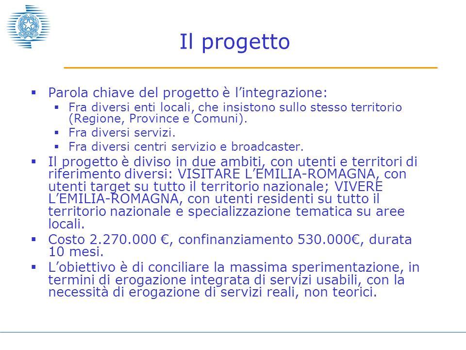 Il progetto Parola chiave del progetto è lintegrazione: Fra diversi enti locali, che insistono sullo stesso territorio (Regione, Province e Comuni). F
