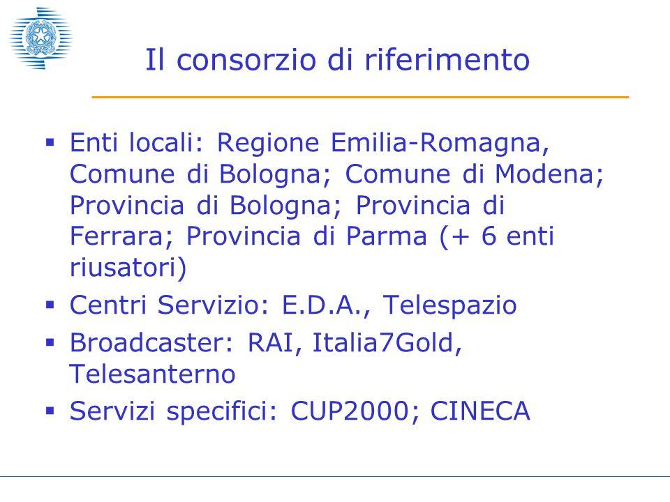 Il consorzio di riferimento Enti locali: Regione Emilia-Romagna, Comune di Bologna; Comune di Modena; Provincia di Bologna; Provincia di Ferrara; Prov