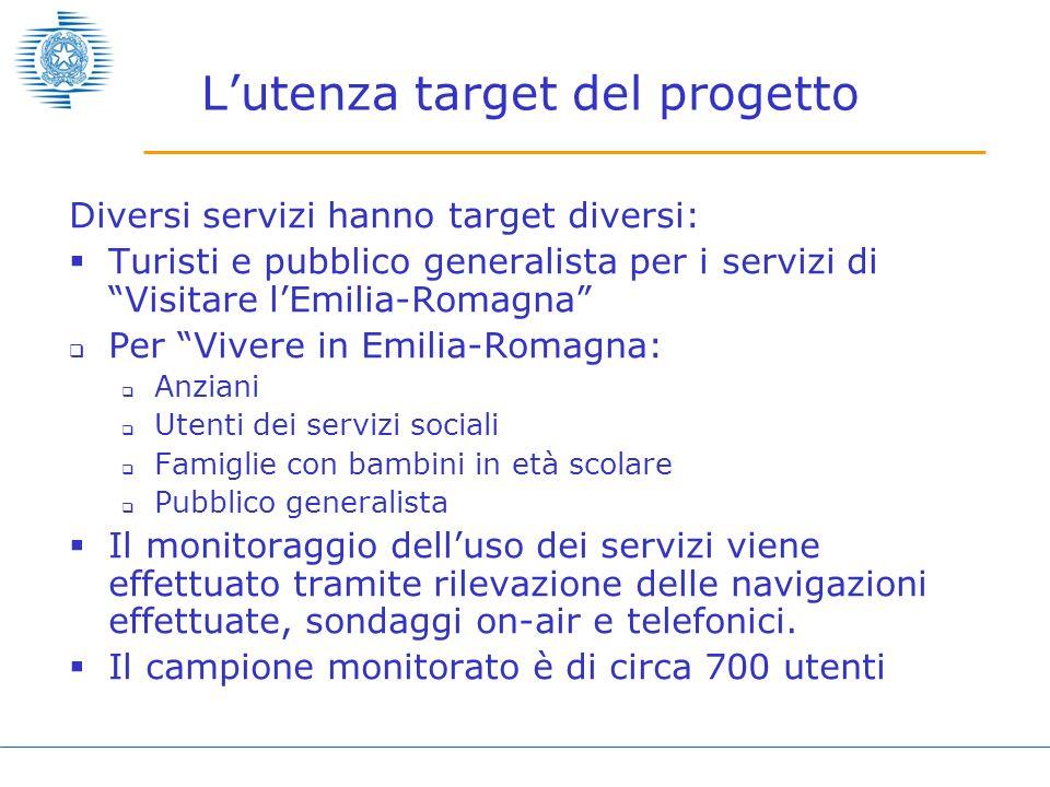 Lutenza target del progetto Diversi servizi hanno target diversi: Turisti e pubblico generalista per i servizi di Visitare lEmilia-Romagna Per Vivere