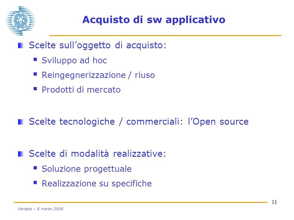 11 Venezia – 8 marzo 2006 Acquisto di sw applicativo Scelte sulloggetto di acquisto: Sviluppo ad hoc Reingegnerizzazione / riuso Prodotti di mercato S