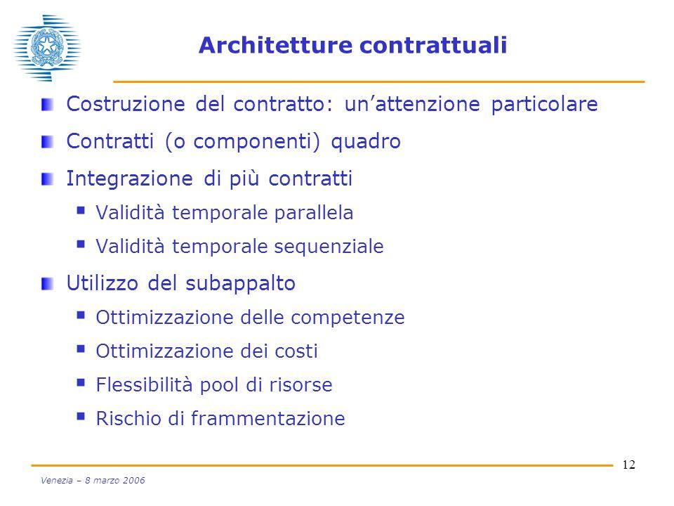 12 Venezia – 8 marzo 2006 Architetture contrattuali Costruzione del contratto: unattenzione particolare Contratti (o componenti) quadro Integrazione d