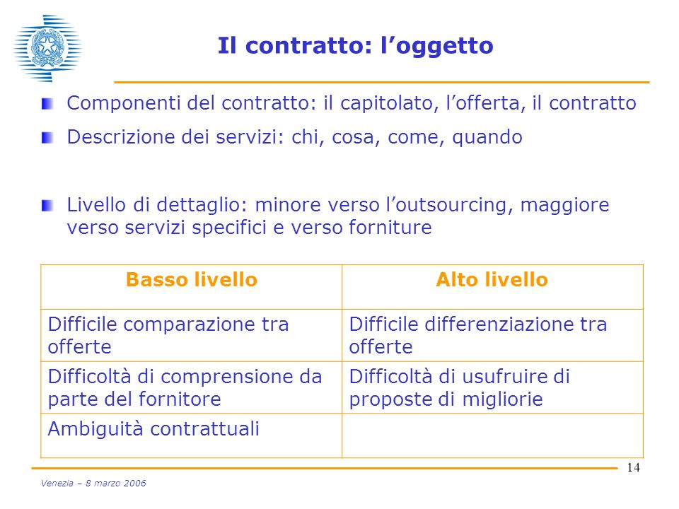 14 Venezia – 8 marzo 2006 Il contratto: loggetto Componenti del contratto: il capitolato, lofferta, il contratto Descrizione dei servizi: chi, cosa, c