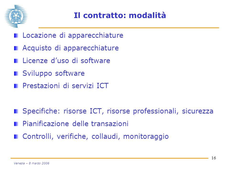 16 Venezia – 8 marzo 2006 Il contratto: modalità Locazione di apparecchiature Acquisto di apparecchiature Licenze duso di software Sviluppo software P