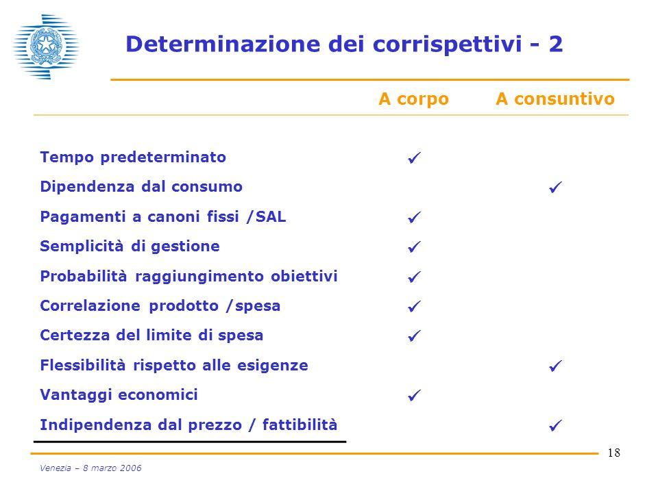 18 Venezia – 8 marzo 2006 Determinazione dei corrispettivi - 2 A corpoA consuntivo Tempo predeterminato Dipendenza dal consumo Pagamenti a canoni fiss