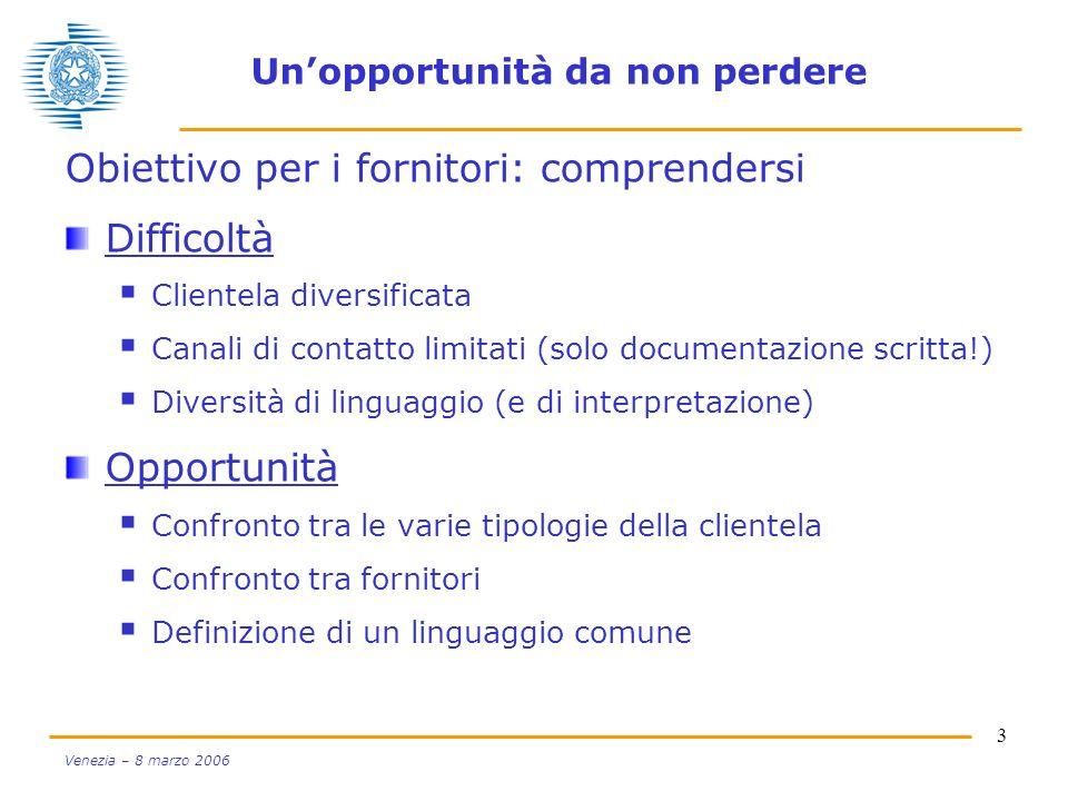 3 Venezia – 8 marzo 2006 Unopportunità da non perdere Obiettivo per i fornitori: comprendersi Difficoltà Clientela diversificata Canali di contatto li