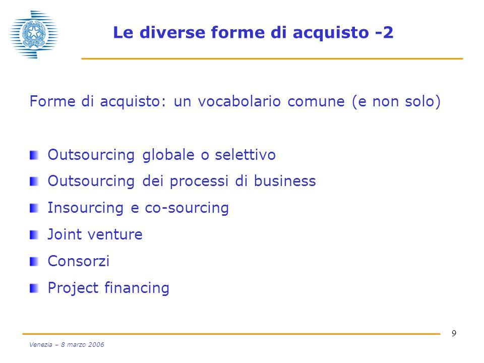 9 Venezia – 8 marzo 2006 Le diverse forme di acquisto -2 Forme di acquisto: un vocabolario comune (e non solo) Outsourcing globale o selettivo Outsour