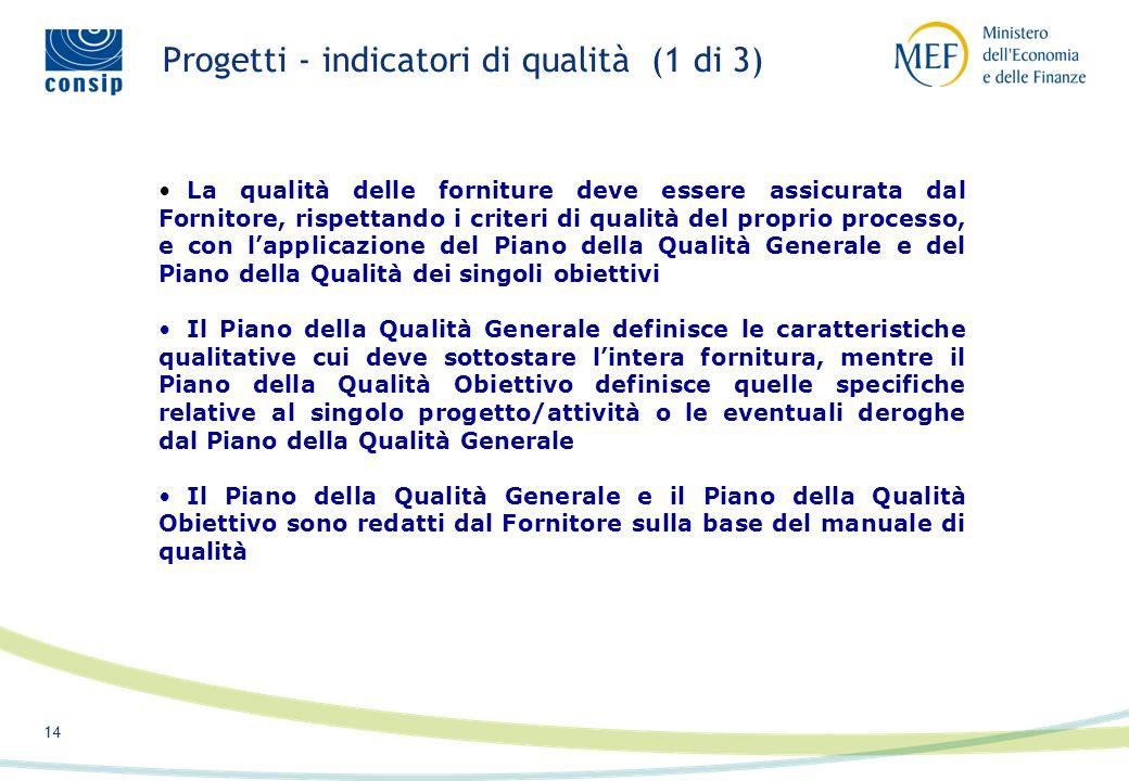 13 13/16 Progetti – modalità di controllo operativo Def.