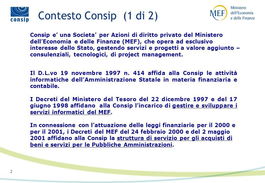 1 Agenda Contesto Consip I contratti di fornitura I contratti stipulati nel 2006 Il programma di razionalizzazione della spesa Modelli di relazione co