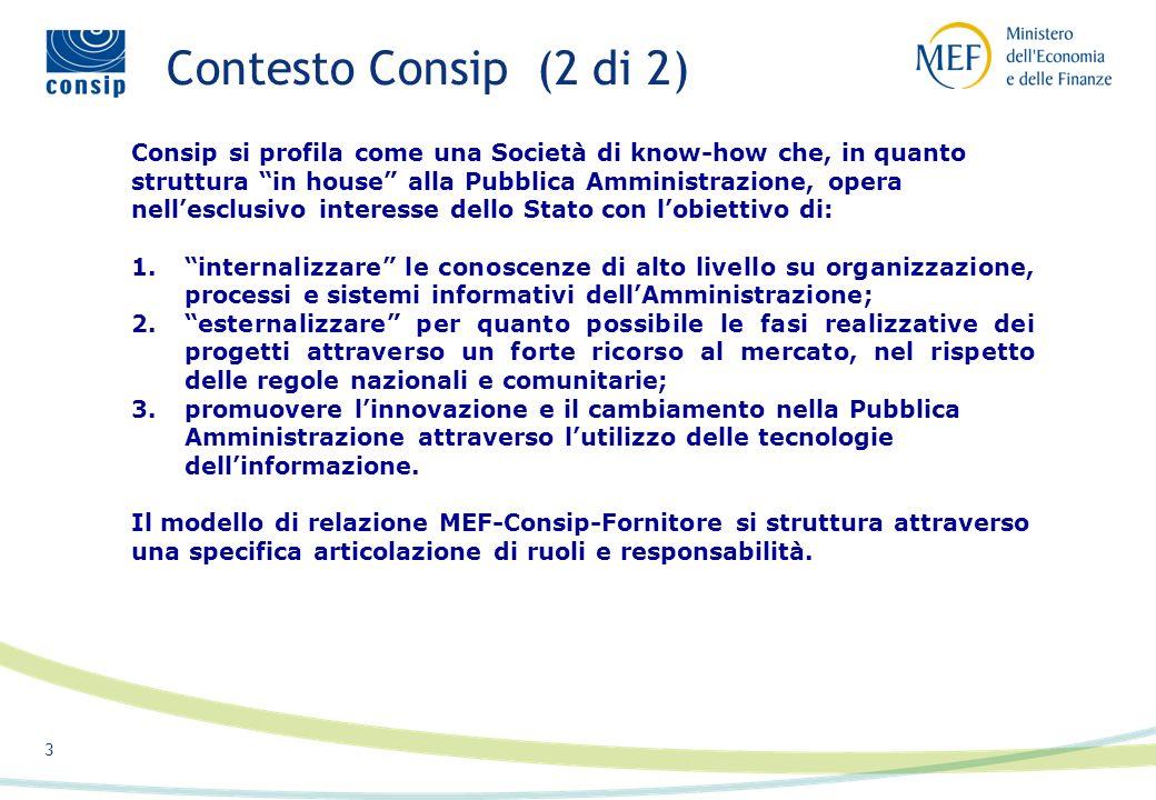 2 Consip e una Societa per Azioni di diritto privato del Ministero dellEconomia e delle Finanze (MEF), che opera ad esclusivo interesse dello Stato, gestendo servizi e progetti a valore aggiunto – consulenziali, tecnologici, di project management.