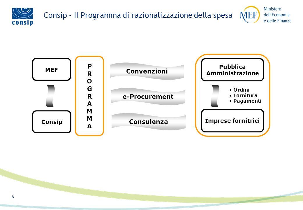 16 Progetti - indicatori di qualità (3 di 3) Indicatori specifici per progetti di Sviluppo applicazioni ad hoc….