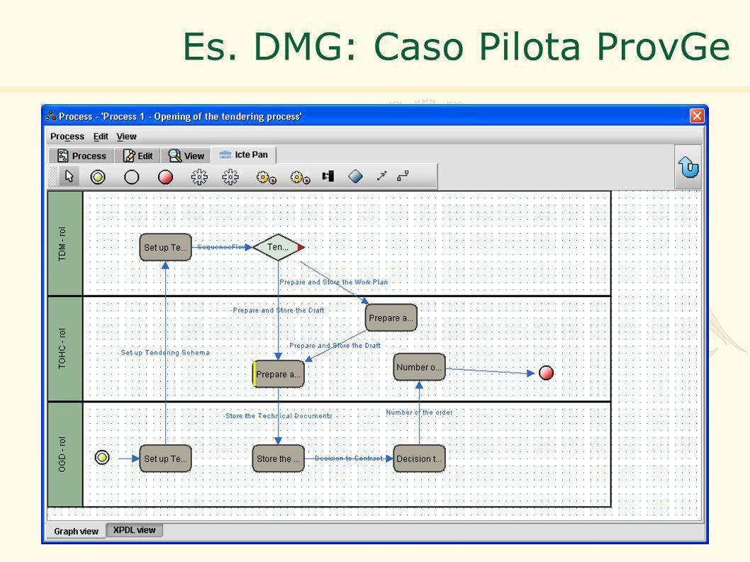 Es. DMG: Caso Pilota ProvGe