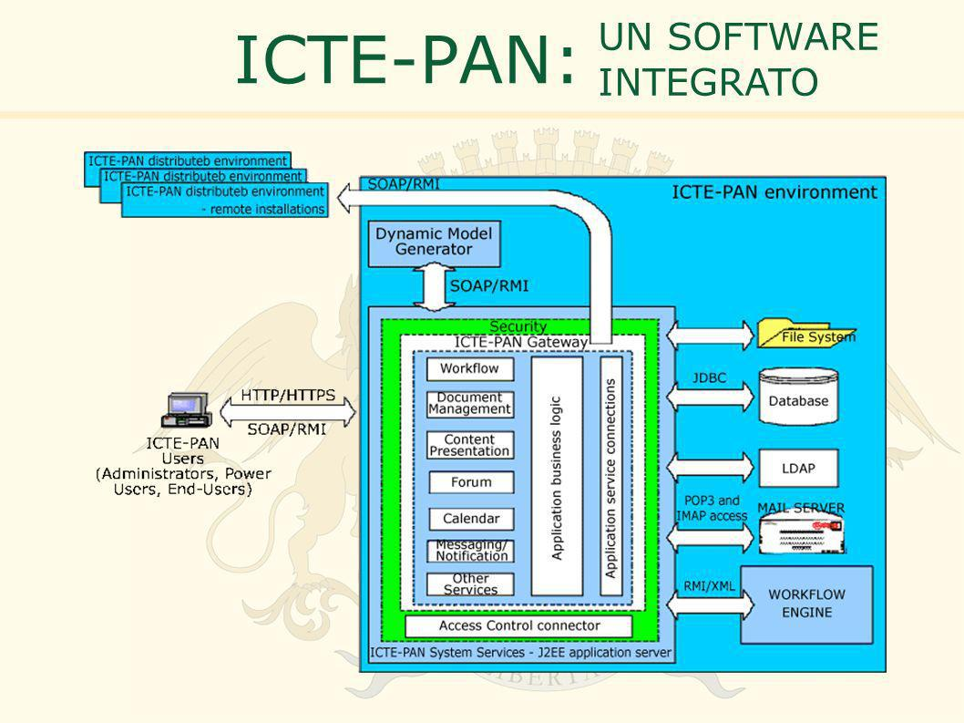 ICTE-PAN: UN SOFTWARE INTEGRATO