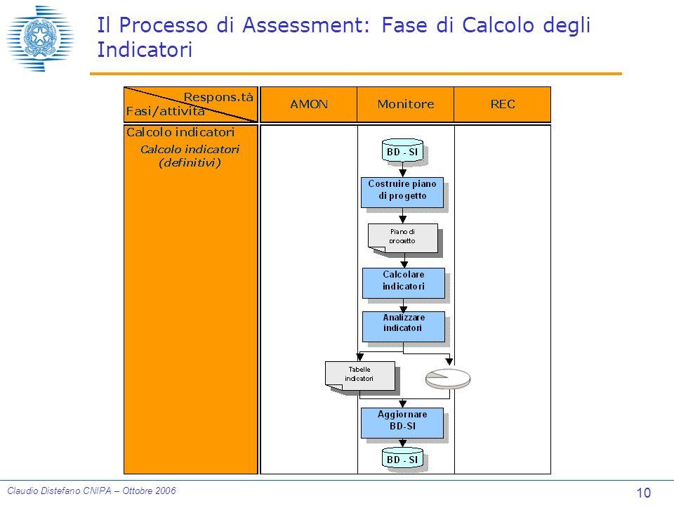 10 Claudio Distefano CNIPA – Ottobre 2006 Il Processo di Assessment: Fase di Calcolo degli Indicatori