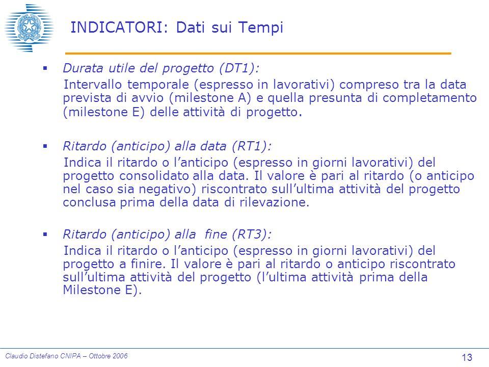 13 Claudio Distefano CNIPA – Ottobre 2006 INDICATORI: Dati sui Tempi Durata utile del progetto (DT1): Intervallo temporale (espresso in lavorativi) compreso tra la data prevista di avvio (milestone A) e quella presunta di completamento (milestone E) delle attività di progetto.