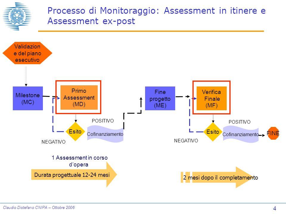 4 Claudio Distefano CNIPA – Ottobre 2006 Processo di Monitoraggio: Assessment in itinere e Assessment ex-post 2 mesi dopo il completamento Fine progetto (ME) Verifica Finale (MF) POSITIVO Esito Cofinanziamento FINE Validazion e del piano esecutivo NEGATIVO Milestone (MC) Durata progettuale 12-24 mesi 1 Assessment in corso dopera Primo Assessment (MD) Esito POSITIVO Cofinanziamento NEGATIVO