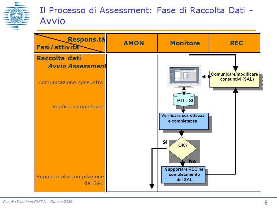 17 Claudio Distefano CNIPA – Ottobre 2006 Il Processo di Assessment: Fase di Completamento