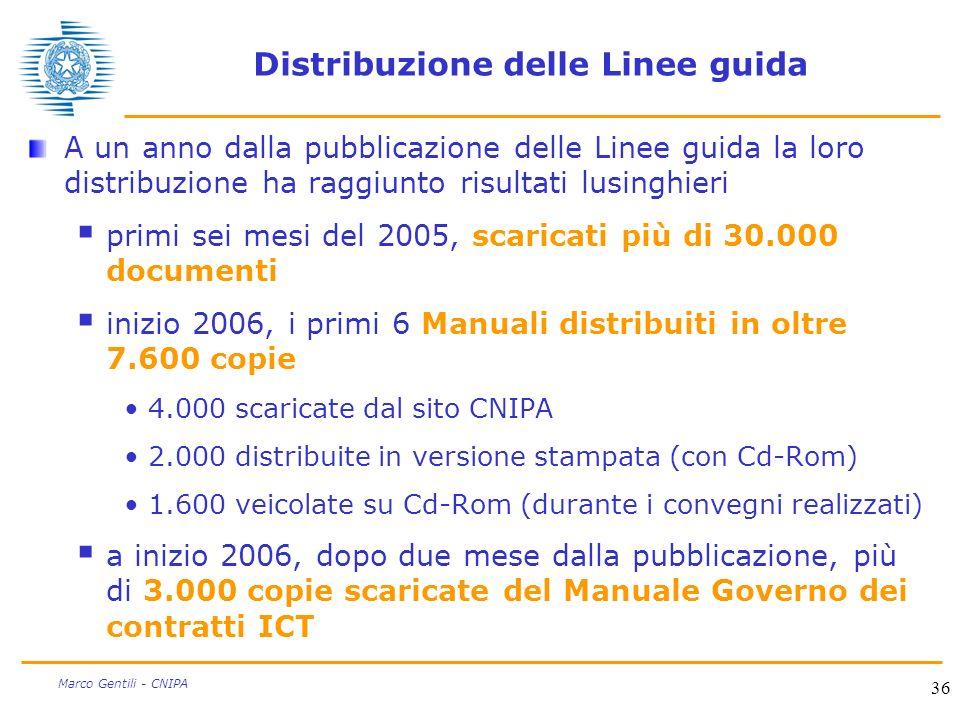 36 Marco Gentili - CNIPA Distribuzione delle Linee guida A un anno dalla pubblicazione delle Linee guida la loro distribuzione ha raggiunto risultati lusinghieri primi sei mesi del 2005, scaricati più di 30.000 documenti inizio 2006, i primi 6 Manuali distribuiti in oltre 7.600 copie 4.000 scaricate dal sito CNIPA 2.000 distribuite in versione stampata (con Cd-Rom) 1.600 veicolate su Cd-Rom (durante i convegni realizzati) a inizio 2006, dopo due mese dalla pubblicazione, più di 3.000 copie scaricate del Manuale Governo dei contratti ICT