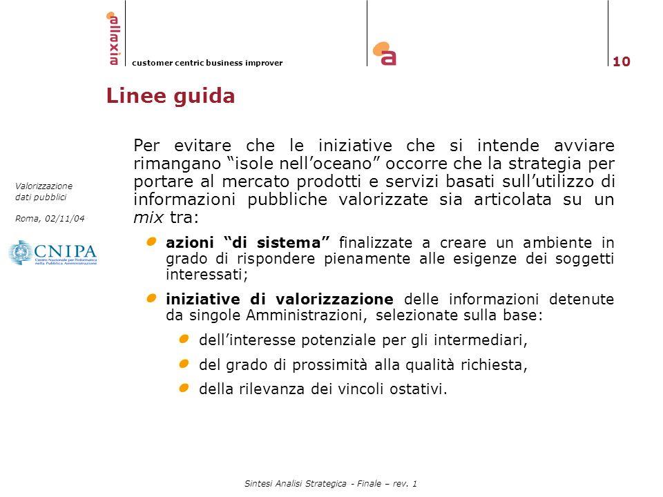 10 Valorizzazione dati pubblici Roma, 02/11/04 customer centric business improver Sintesi Analisi Strategica - Finale – rev. 1 Linee guida Per evitare