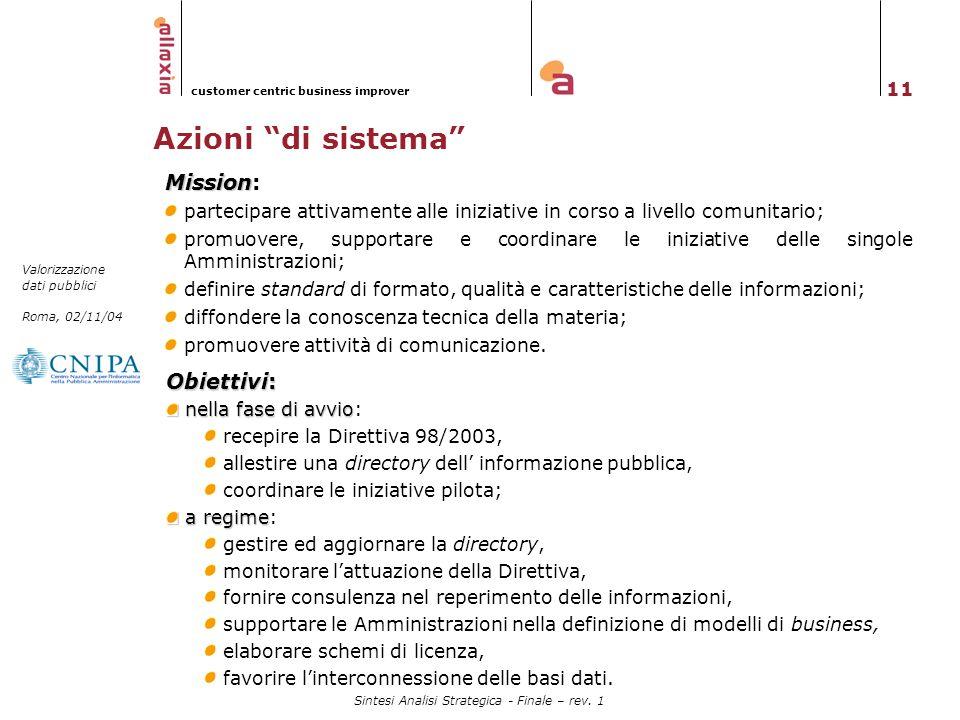 11 Valorizzazione dati pubblici Roma, 02/11/04 customer centric business improver Sintesi Analisi Strategica - Finale – rev. 1 Azioni di sistema Missi