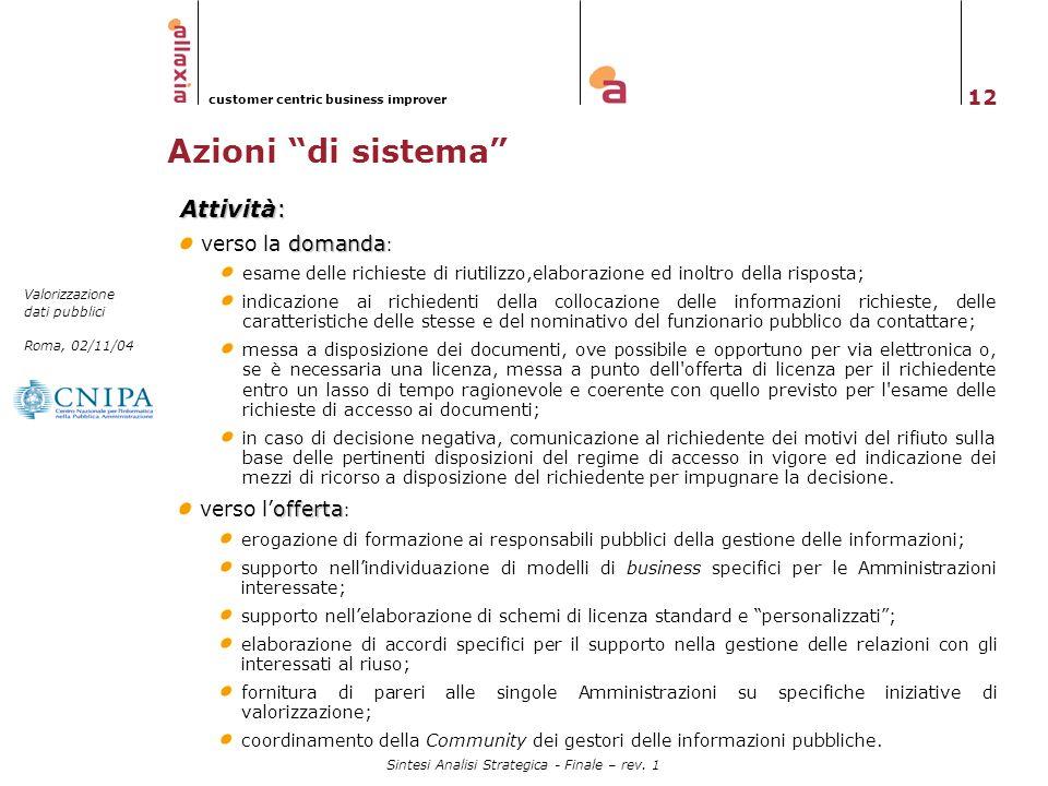 12 Valorizzazione dati pubblici Roma, 02/11/04 customer centric business improver Sintesi Analisi Strategica - Finale – rev. 1 Azioni di sistema Attiv