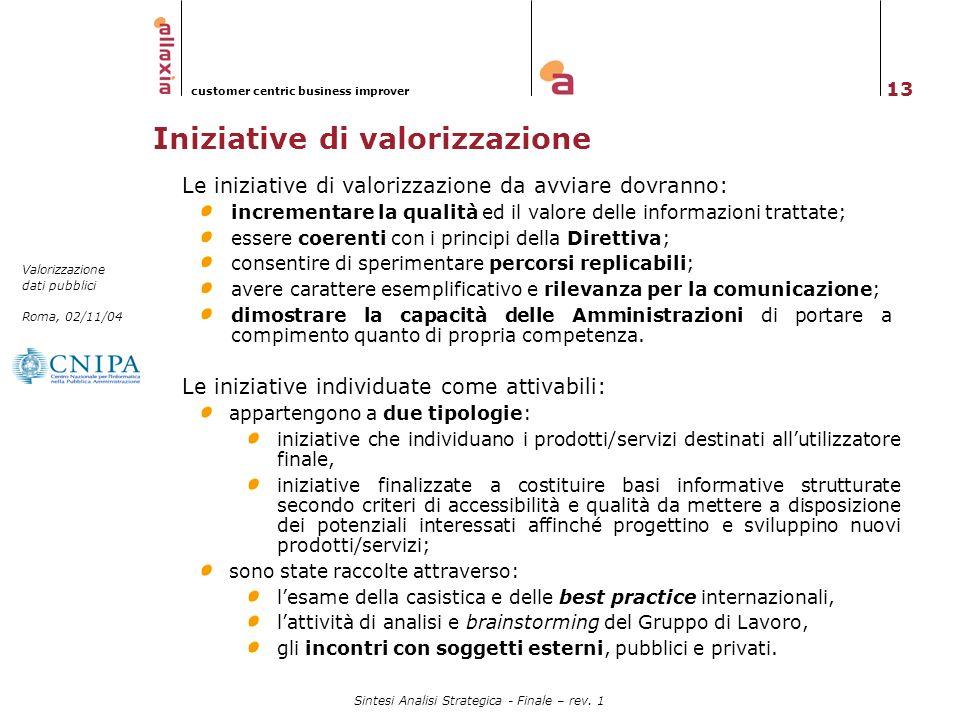 13 Valorizzazione dati pubblici Roma, 02/11/04 customer centric business improver Sintesi Analisi Strategica - Finale – rev. 1 Iniziative di valorizza