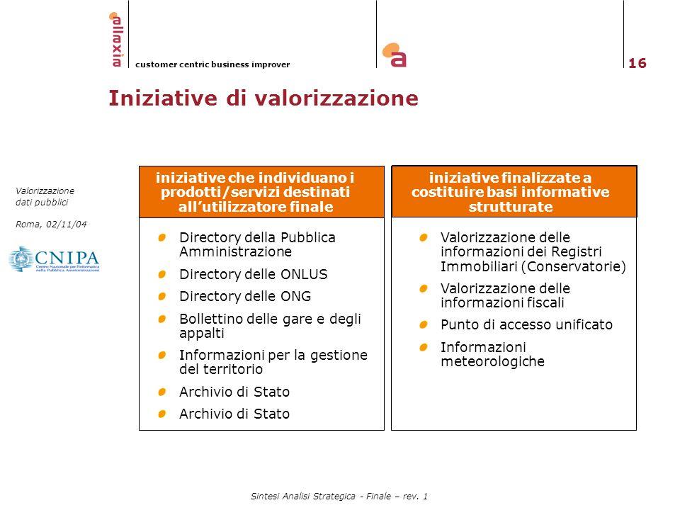 16 Valorizzazione dati pubblici Roma, 02/11/04 customer centric business improver Sintesi Analisi Strategica - Finale – rev. 1 Iniziative di valorizza