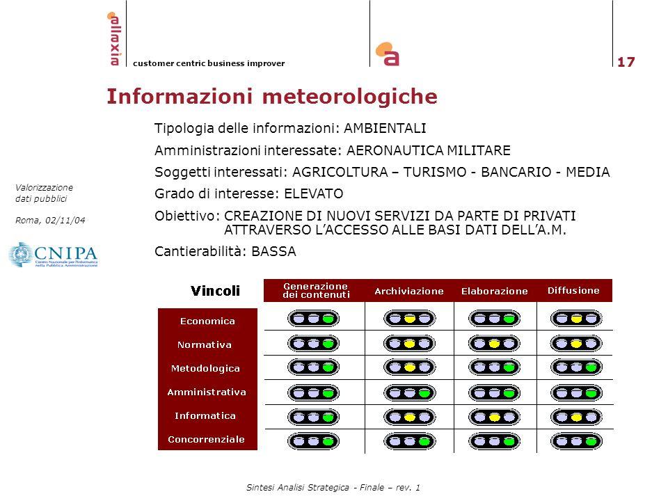 17 Valorizzazione dati pubblici Roma, 02/11/04 customer centric business improver Sintesi Analisi Strategica - Finale – rev. 1 Informazioni meteorolog