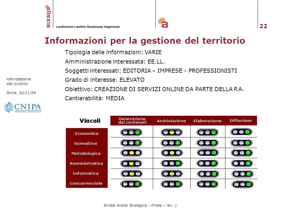 22 Valorizzazione dati pubblici Roma, 02/11/04 customer centric business improver Sintesi Analisi Strategica - Finale – rev. 1 Informazioni per la ges