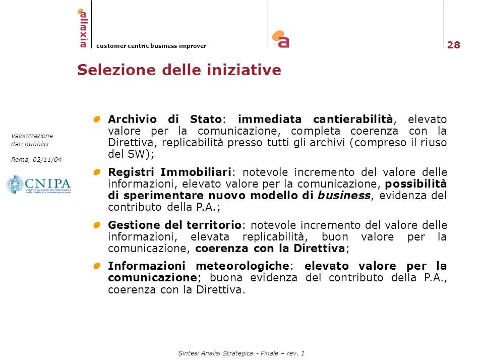28 Valorizzazione dati pubblici Roma, 02/11/04 customer centric business improver Sintesi Analisi Strategica - Finale – rev. 1 Selezione delle iniziat
