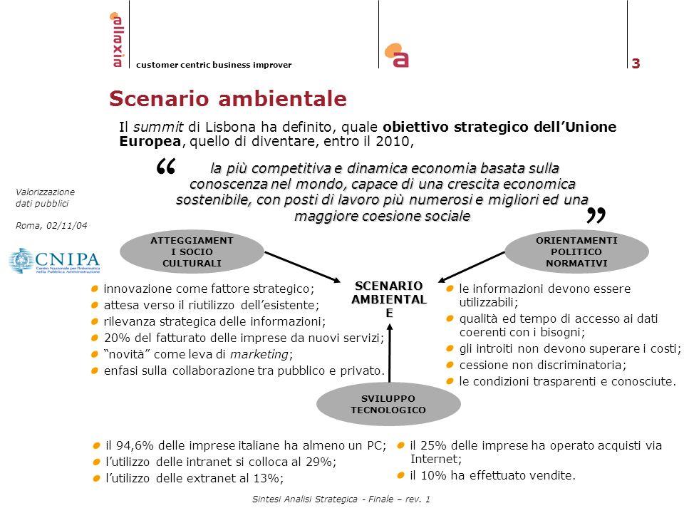 3 Valorizzazione dati pubblici Roma, 02/11/04 customer centric business improver Sintesi Analisi Strategica - Finale – rev. 1 Scenario ambientale la p
