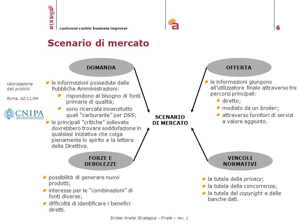 6 Valorizzazione dati pubblici Roma, 02/11/04 customer centric business improver Sintesi Analisi Strategica - Finale – rev. 1 Scenario di mercato SCEN