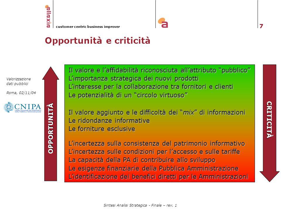 7 Valorizzazione dati pubblici Roma, 02/11/04 customer centric business improver Sintesi Analisi Strategica - Finale – rev. 1 Opportunità e criticità