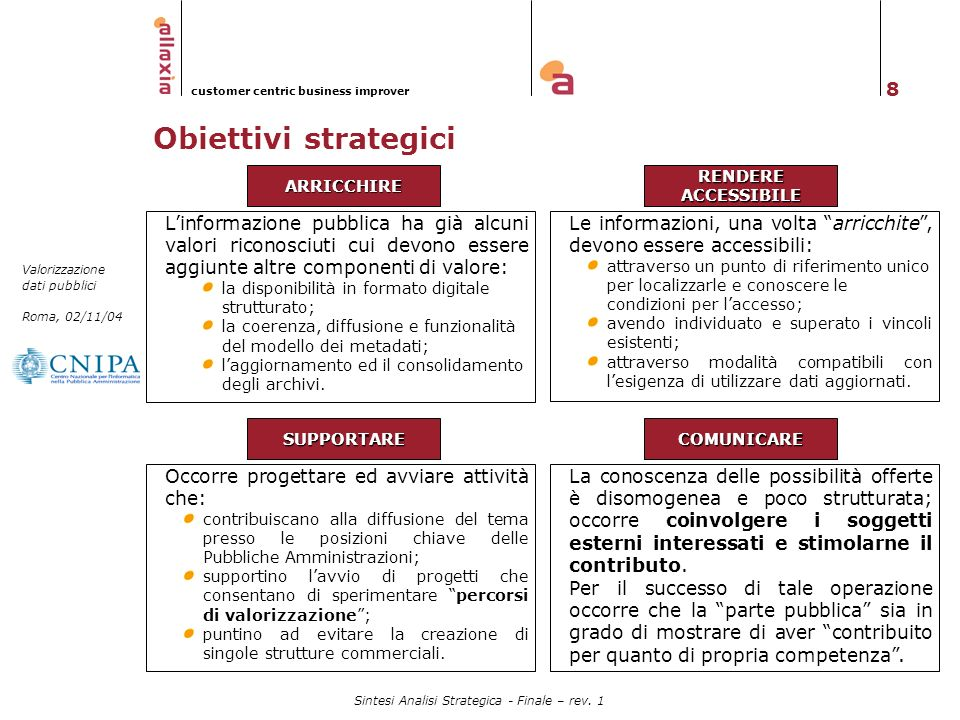 8 Valorizzazione dati pubblici Roma, 02/11/04 customer centric business improver Sintesi Analisi Strategica - Finale – rev. 1 Obiettivi strategici Lin