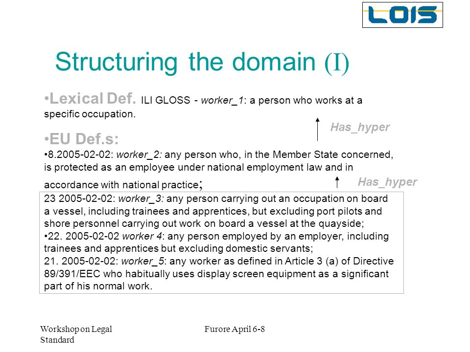 Workshop on Legal Standard Furore April 6-8 Structuring the domain (I) Lexical Def. ILI GLOSS - worker_1: a person who works at a specific occupation.