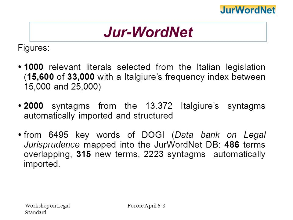 Workshop on Legal Standard Furore April 6-8 Jur-WordNet Figures: 1000 relevant literals selected from the Italian legislation (15,600 of 33,000 with a