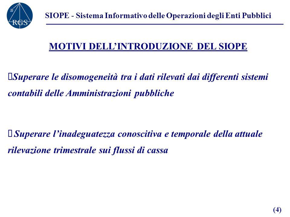 SIOPE - Sistema Informativo delle Operazioni degli Enti Pubblici MOTIVI DELLINTRODUZIONE DEL SIOPE Superare linadeguatezza conoscitiva e temporale del