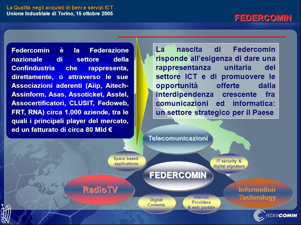 La Qualità negli acquisti di beni e servizi ICT Unione Industriale di Torino, 15 ottobre 2005 FEDERCOMIN Federcomin è la Federazione nazionale di settore della Confindustria che rappresenta, direttamente, o attraverso le sue Associazioni aderenti (Aiip, Aitech- Assinform, Asas, Assoticket, Asstel, Assocertificatori, CLUSIT, Fedoweb, FRT, RNA) circa 1.000 aziende, tra le quali i principali player del mercato, ed un fatturato di circa 80 Mld La nascita di Federcomin risponde allesigenza di dare una rappresentanza unitaria del settore ICT e di promuovere le opportunità offerte dalla interdipendenza crescente fra comunicazioni ed informatica: un settore strategico per il Paese FEDERCOMIN Telecomunicazioni Telecomunicazioni InformationTechnology RadioTV Space based applications Internet Providers & web portals IT security & digital signature Digital Contents