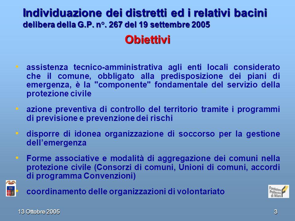 13 Ottobre 20053 Individuazione dei distretti ed i relativi bacini delibera della G.P.