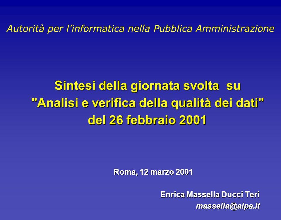Roma, 12 marzo 2001 Enrica Massella Ducci Teri massella@aipa.it Sintesi della giornata svolta su Analisi e verifica della qualità dei dati del 26 febbraio 2001 Autorità per linformatica nella Pubblica Amministrazione