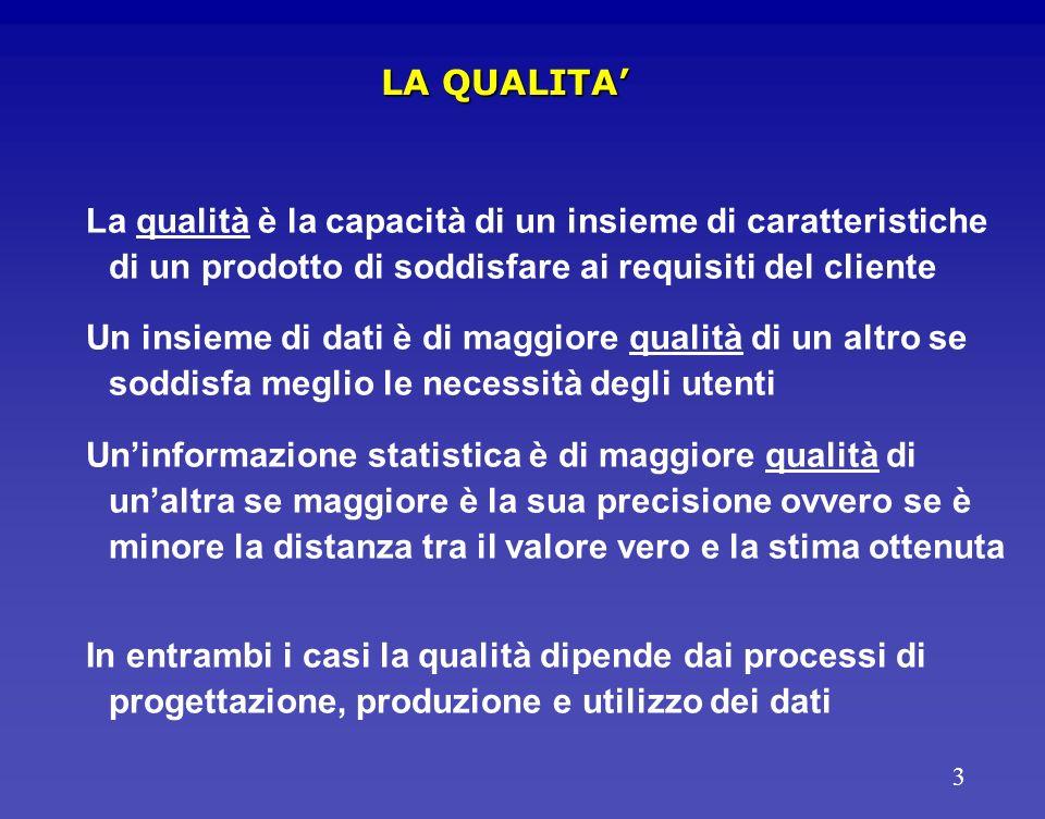 3 La qualità è la capacità di un insieme di caratteristiche di un prodotto di soddisfare ai requisiti del cliente Un insieme di dati è di maggiore qualità di un altro se soddisfa meglio le necessità degli utenti Uninformazione statistica è di maggiore qualità di unaltra se maggiore è la sua precisione ovvero se è minore la distanza tra il valore vero e la stima ottenuta In entrambi i casi la qualità dipende dai processi di progettazione, produzione e utilizzo dei dati LA QUALITA
