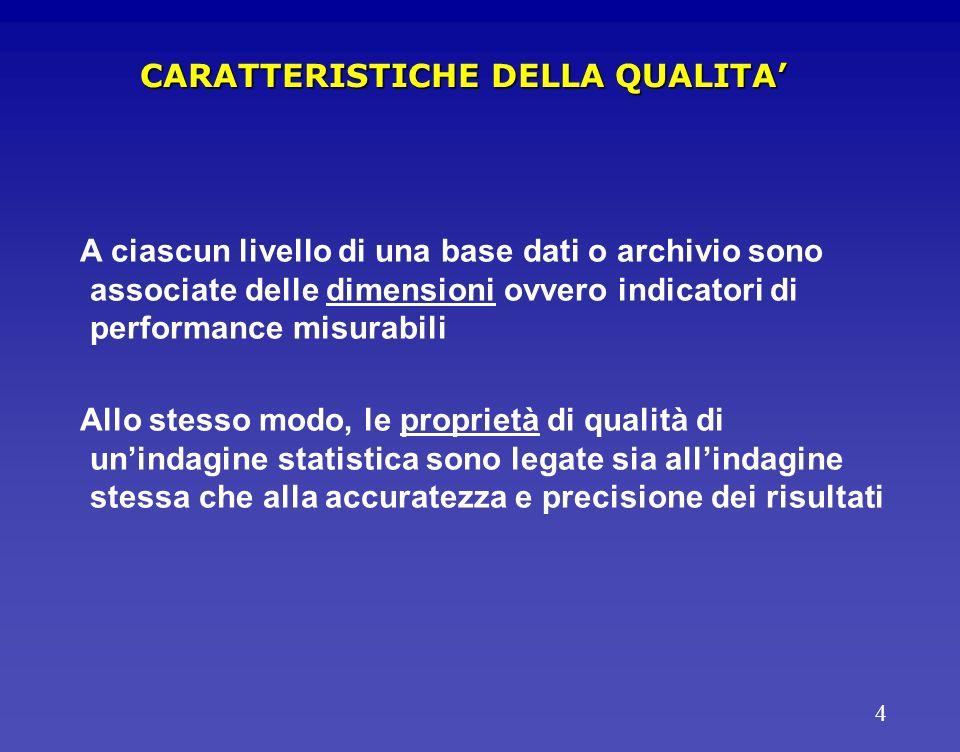 4 A ciascun livello di una base dati o archivio sono associate delle dimensioni ovvero indicatori di performance misurabili Allo stesso modo, le proprietà di qualità di unindagine statistica sono legate sia allindagine stessa che alla accuratezza e precisione dei risultati CARATTERISTICHE DELLA QUALITA