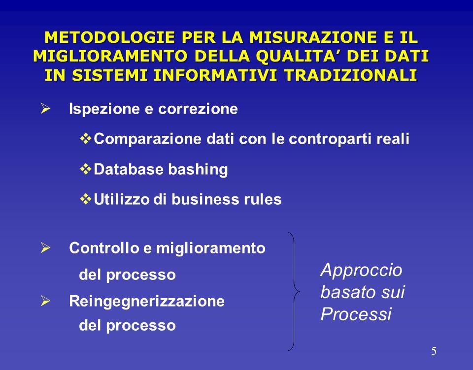 5 Ispezione e correzione Comparazione dati con le controparti reali Database bashing Utilizzo di business rules Controllo e miglioramento del processo Reingegnerizzazione del processo METODOLOGIE PER LA MISURAZIONE E IL MIGLIORAMENTO DELLA QUALITA DEI DATI IN SISTEMI INFORMATIVI TRADIZIONALI Approccio basato sui Processi