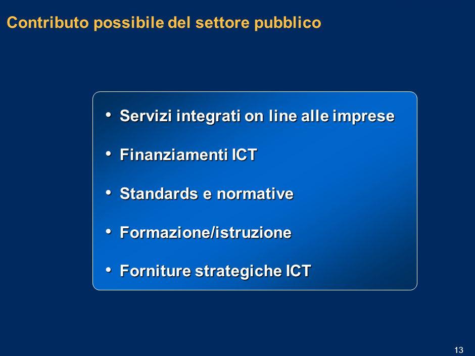 MIL-15.1/13.12-06032006A-01633/PLdf 12 Agenda La rilevanza ICT per le imprese La debolezza della situazione italiana Il contributo possibile del settore pubblico Il contributo possibile del settore pubblico Il portale per i servizi integrati alle imprese: benchmark europeo