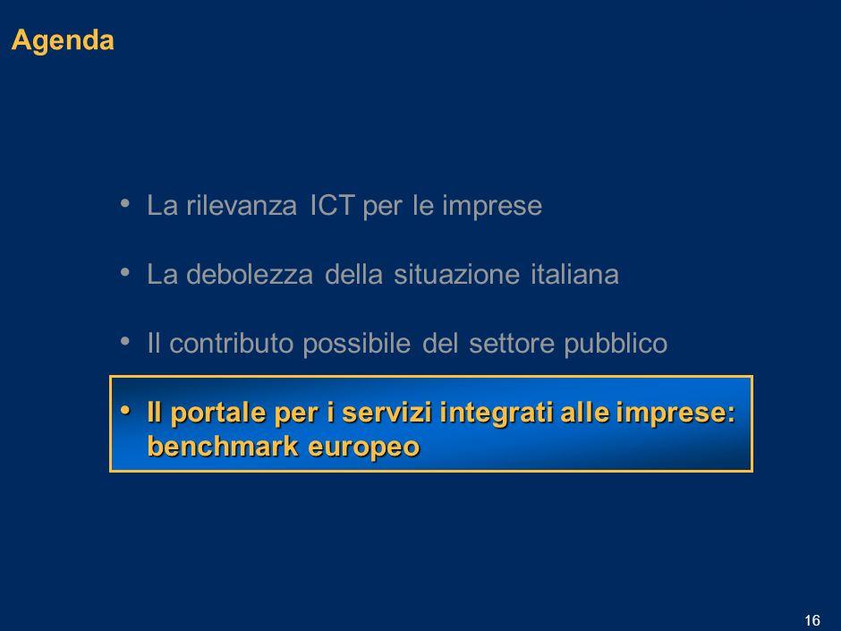 MIL-15.1/13.12-06032006A-01633/PLdf 15 Il 70% delle commesse pubbliche ICT e contendibile dalle imprese italiane Fonte: Relazione Annuale 2003 CNIPA Spese ICT per committente PA locale PA centrale 100% = ~3.000 milioni di Spese ICT per risorse acquistate Altro Software applicativo 100% = ~3.000 milioni di Altri servizi Hardware e software di base Reti Imprese italiane (non filiali di multinazionali) Spese ICT per fornitore 100% = ~3.000 milioni di Multi- nazionali 2003 Milioni di euro, per cento