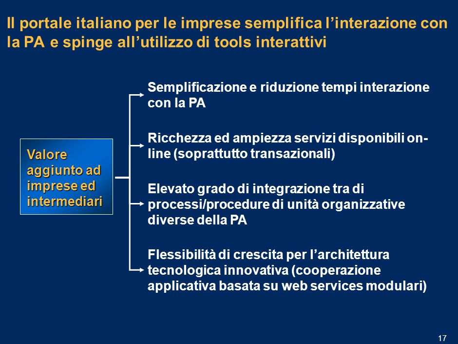 MIL-15.1/13.12-06032006A-01633/PLdf 16 Agenda La rilevanza ICT per le imprese La debolezza della situazione italiana Il contributo possibile del settore pubblico Il portale per i servizi integrati alle imprese: benchmark europeo Il portale per i servizi integrati alle imprese: benchmark europeo